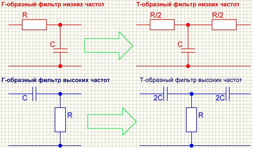 Электрические частотные фильтры 3