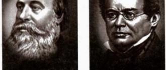 Закон Джоуля Ленца портреты ученых