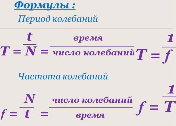 Частота электрического тока 2