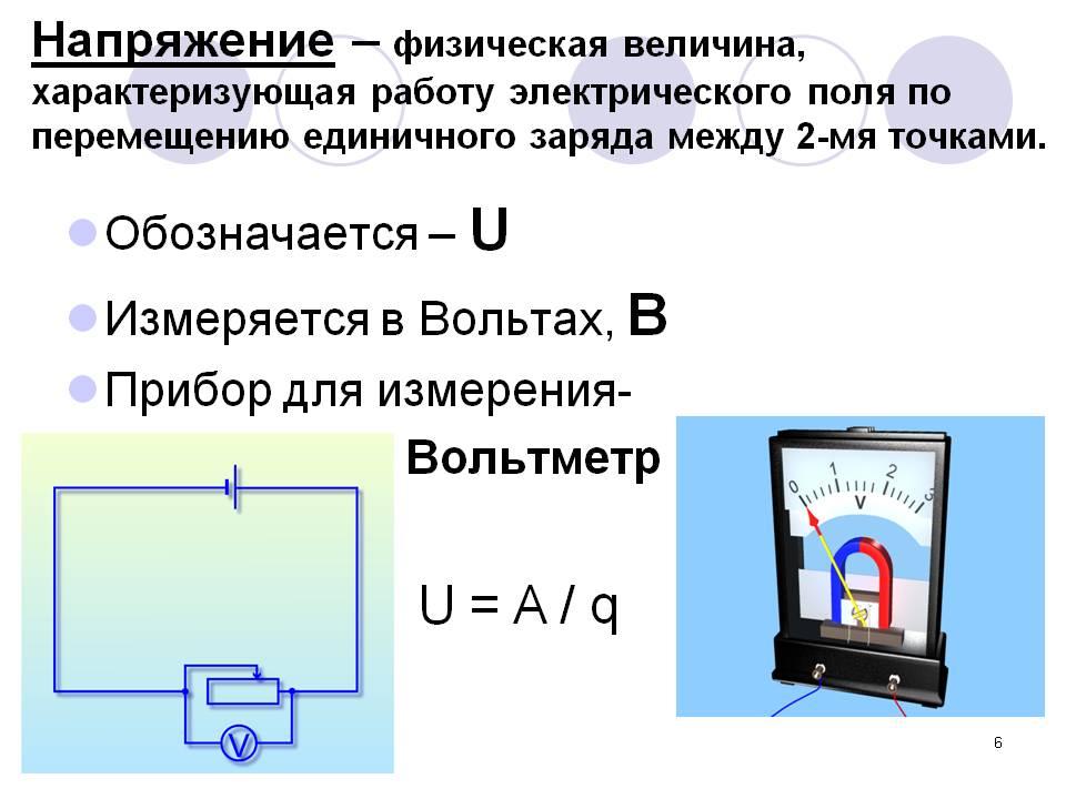 """""""Электрическое"""