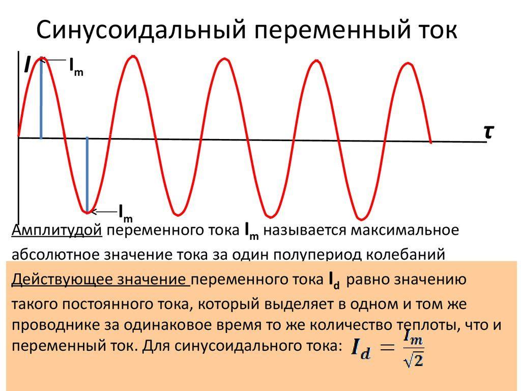 Электрическое напряжение. Определение, виды, единицы измерения