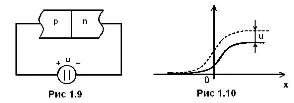 рис 1.9 - 1.10