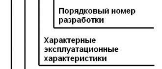 пример обозначения