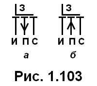 рис. 1.103
