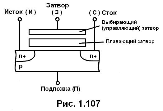 рис. 1.107