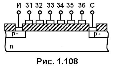 рис. 1.108