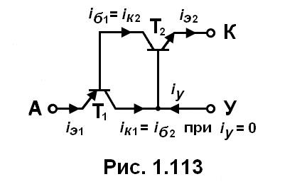 рис. 1.113