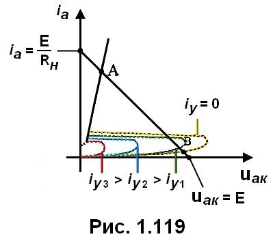 рис. 1.119