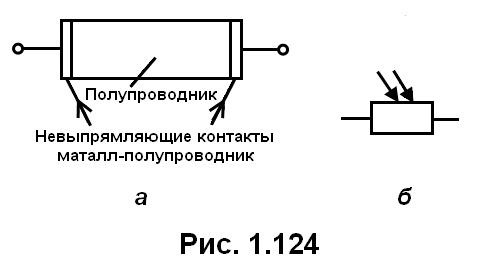 рис. 1.124