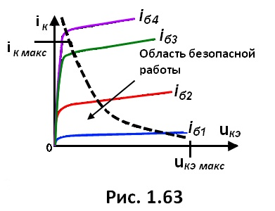 рис. 1.63