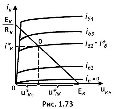 рис. 1.73