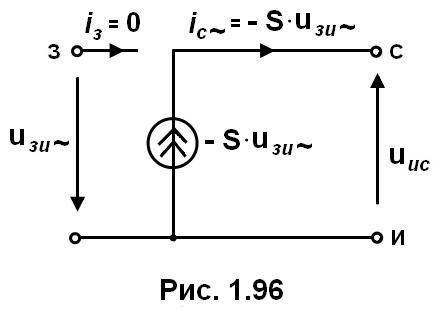 рис. 1.96