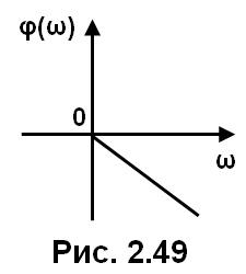 рис. 2.49