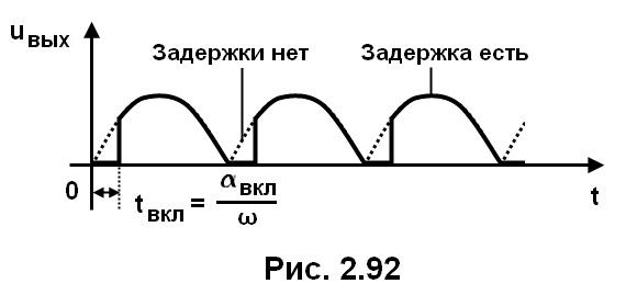 рис. 2.92