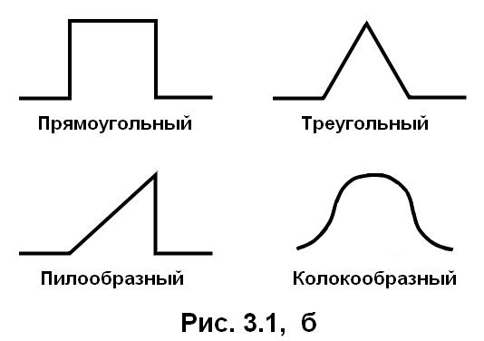 рис. 3.1 б