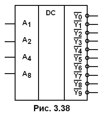 рис. 3.38