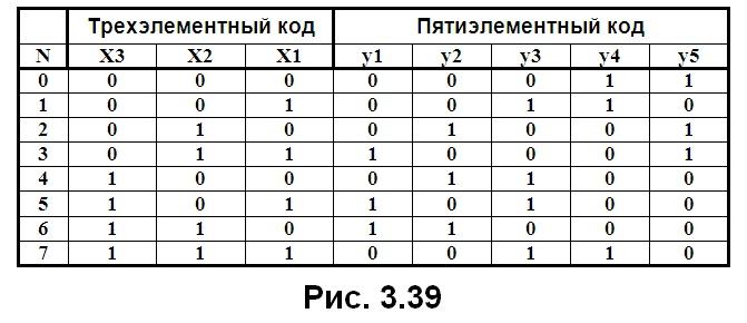 рис. 3.39