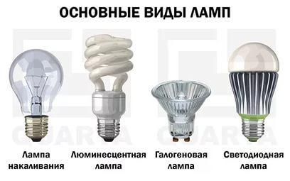 Виды энергосберегающих ламп