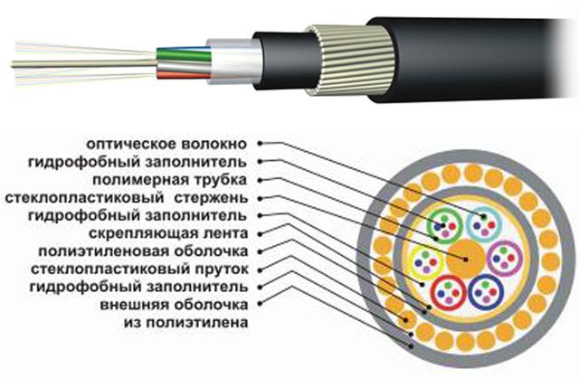 opt kabel 1