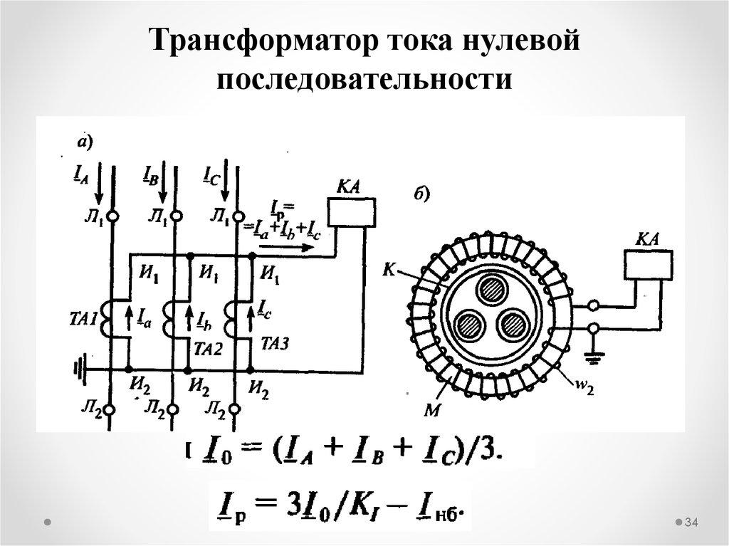 Принцип действия ТЗНП, защита нулевой последовательности