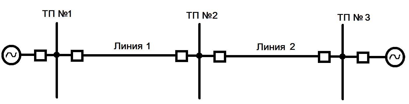 dz linii 1