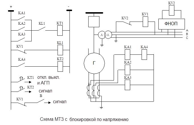 mtz blocirovka 1