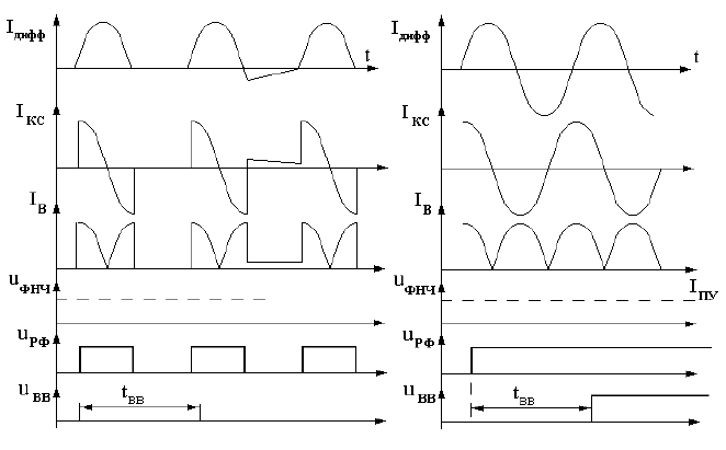 Дифференциальные реле типа РСТ15 и РСТ 23: устройство, принцип действия