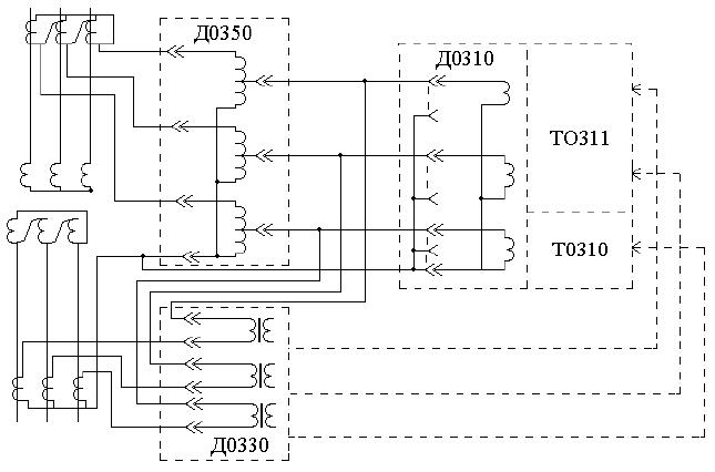 Дифференциальная защита в устройствах ЯРЭ-2201, ЯРЭ-2202: устройство и принцип работы