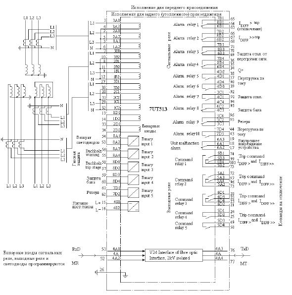 Цифровые диф реле защиты трансформаторов «Siemens»: работа, наладка, схемы