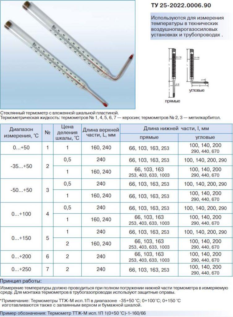 Жидкостные термометры. Устройство и принцип действия.