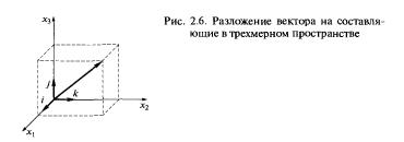 Элементы функциональных пространств: линейное пространство, метрика, норма