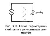 Преобразование частоты сигнала: схемы, спектры, инверсия