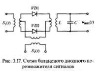 Перемножение сигналов: схемы, формулы, методы