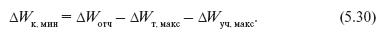 Порядок проведения интервального анализа: методика, формулы