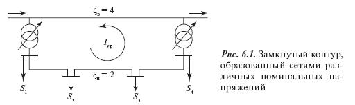 Оптимизация мест размыкания контуров электрических сетей с различными номинальными напряжениями