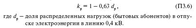 Методы расчета технических потерь электроэнергии в сетях 0,4 кВ