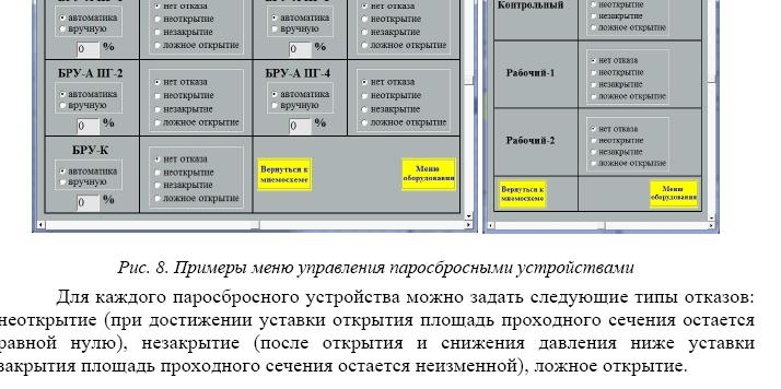 Разработка и применение моделей для экспресс-оценки состояния энергоблоков АЭС с реакторами типа ВВЭР