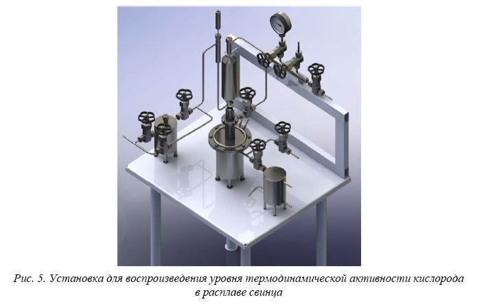 Реализация системы контроля и поддержания качества теплоносителя в реакторной установке БРЕСТ-ОД-300