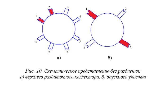 Исследование переходных процессов в реакторе со свинцовым теплоносителем в случае частичного выхода из строя насосного оборудования первого и второго контуров