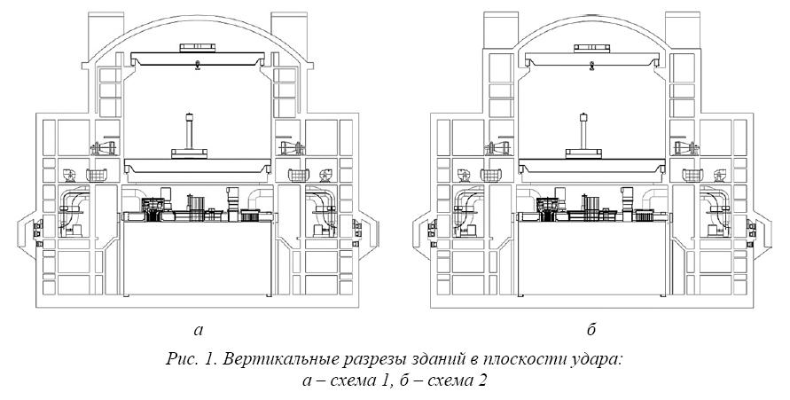 Оценка прочности, деформаций и колебаний конструкций здания РУ БР-1200 при ударе самолета и поиск альтернативных вариантов механической защиты