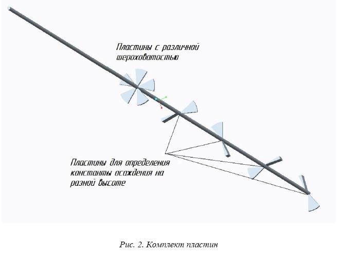 Экспериментальные исследования параметров и константы осаждения аэрозолей свинца