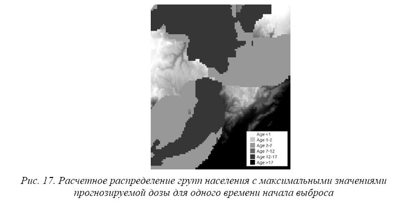 Анализ результатов расчетов возможных последствий для население запроектных аварий на АЭС с использованием трехмерной метеорологии